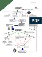 METROLOGIA MAPACONCEP.pdf