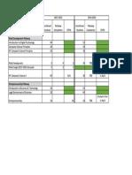 2017-2018 and 2018-2019 BCS Program Enrollment Numbers.pdf