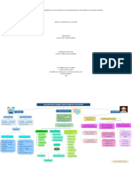Leyda Tirado Mapa Actividad1 1. Doc