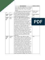 Metal Material Description.docx