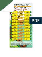 20 Sifat Wajib Allah.doc