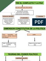 Politica Entre El Conflicto y La Paz.pptx 10º