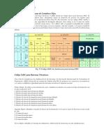 Código IADC para Barrenas de Cortadores Fijos.docx
