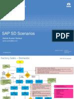 SAP SD Scenarios.pdf