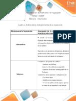 Anexo Análisis de los siete elementos de la negociación (cristian arango).pdf