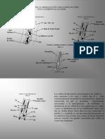 Anomalias Bouguer Del Peru