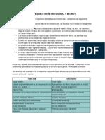 Diferencias entre texto oral y escrito.pdf