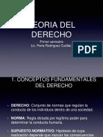 TEORIA DEL DERECHO.pptx