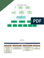 Class Notes Árbol de Problema y Diagrama Edt