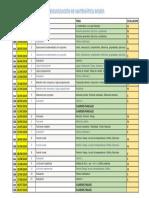 Calendarización de Matemática Basica