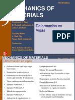 03Manual Solutions Mechanics of Solids (Popov) Cet90.Blogfa.com