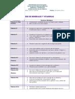 SINTESIS DE MINERALES Y VITAMINAS.docx
