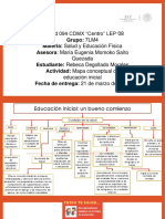 B3 A1 Mapa Aspectos Salud Edu Inicial Infografia Flores Magdalena 19 Marzo 2019(1)