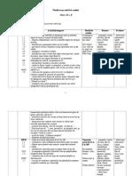 Planificare Pe Unitati, Clasa a II-A