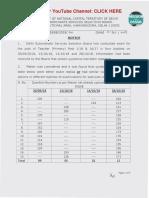 DSSSB MCD PRT E-dossier Cutoff Question Delete All Info 2019