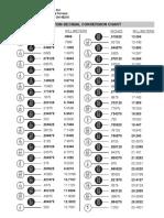 chart_fraction decimal conversion.pdf