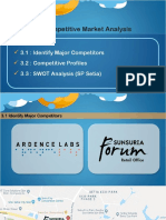 Competitive Market Analysis - Ardence Lab