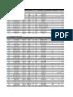 p5p43td Qvl List