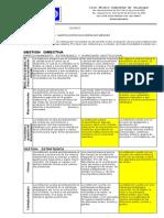 Formato Evaluación Institucional 2017 29 Nov. (José Martin)
