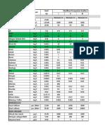 Perhitungan Index Pencemaran Kualitas Air.xlsx