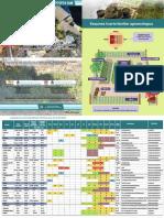 Script Tmp Inta Calendario de Cultivo a Campo Horticultura