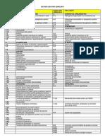 1 Corespondenta ISO 9001 - 2015 si ISO 22000 -2018  (1).docx