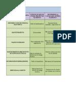 MATRIZ DE PLANIFICACION DEL RIESGO.xlsx