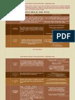 Reactualizarea cunostintelor - figuri de stil.pdf