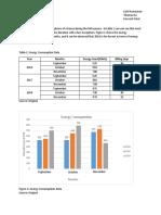 Patel Honeyman Ha COMM 1022 (MET2) - Designing Visuals Assignment.docx