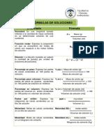 Fórmulas Soluciones.pdf