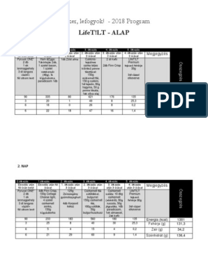 31 napos étrend pdf