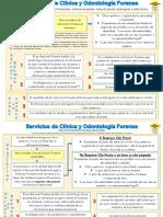 Ruta de Atención Clínica - Odontología - Para USUARIO EXTERNO