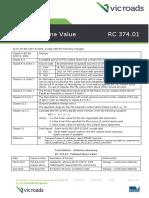 Test Method RC 37401  Polished Stone Value.pdf