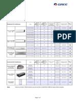 LPA Gree Av1122.pdf