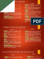 Pueblos y Nacionalidades Del Ecuador Presentacion
