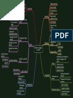 Mapa Mental RFID V00 - Mind Map 3
