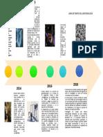 Linea de tiempo Biotecnologia.docx