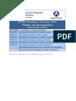 Estadisticas Trafico de Aeropuertos Diciembre 2016.xlsx