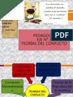 Presentación Eje N°3 Teorías del Conflicto