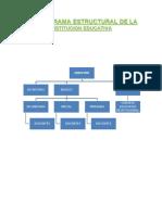 ORGANIGRAMA ESTRUCTURAL DE LA IE.docx