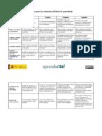 20190122_Rubrica evaluación del diario de aprendizaje.pdf
