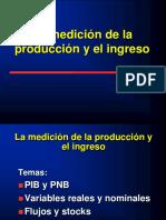 02_Cuentas Nacionales y PIB