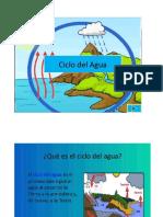 CICLO DEL AGUA 1.docx