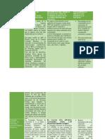 consolidado Segunda entrega desarrollo sostenible.docx