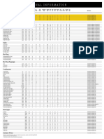nyf_nutritional_chart_fries.pdf