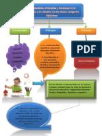 -Tarea-1-de-La-Evaluacion-de-Los-Aprendizajes.docx