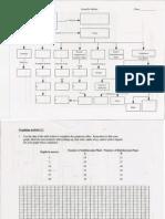 Scientific Method Flow Chart[1]