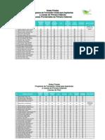Notas curso primera instancia 2007