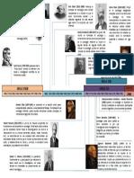 Guía de Actividades y Rúbrica de Evaluación - Fase 2 - Introducción Al Dilema