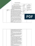 Planificación nuevas bcep 32 (2)mediomayor.docx